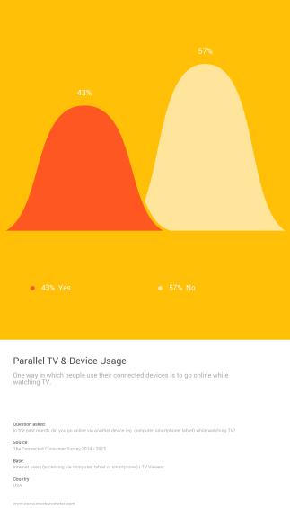 consumer-barometer-graph-cb741844-55cf-4721-ba3a-d73b07dfddc7